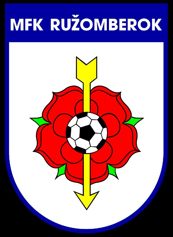 MFK Ružomberok vs. FK POHRONIE